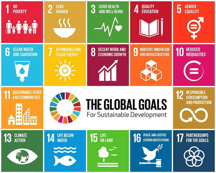 SDGs 17 Goals to Transform Our World